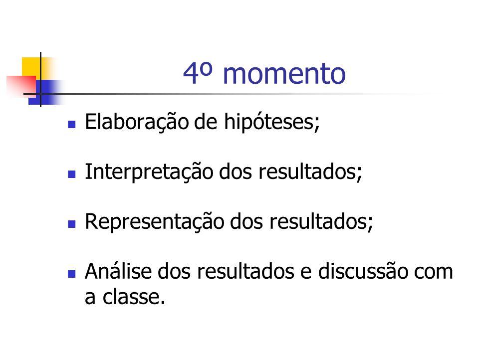 4º momento Elaboração de hipóteses; Interpretação dos resultados; Representação dos resultados; Análise dos resultados e discussão com a classe.