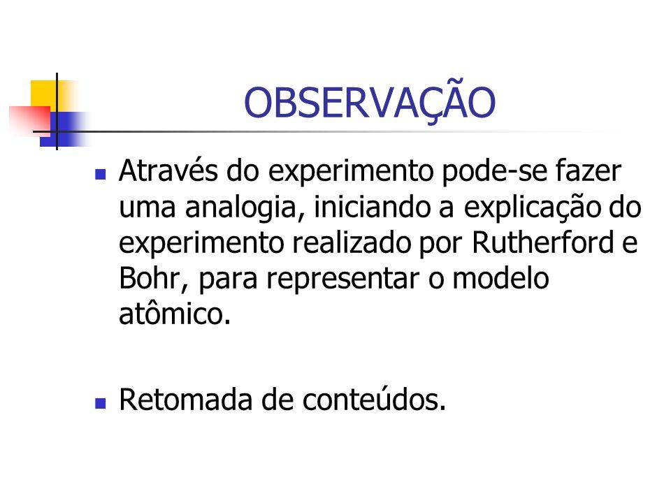 OBSERVAÇÃO Através do experimento pode-se fazer uma analogia, iniciando a explicação do experimento realizado por Rutherford e Bohr, para representar o modelo atômico.