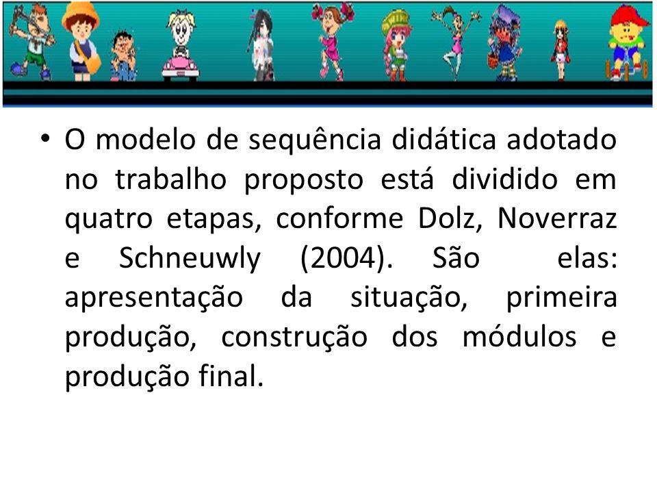 O modelo de sequência didática adotado no trabalho proposto está dividido em quatro etapas, conforme Dolz, Noverraz e Schneuwly (2004).