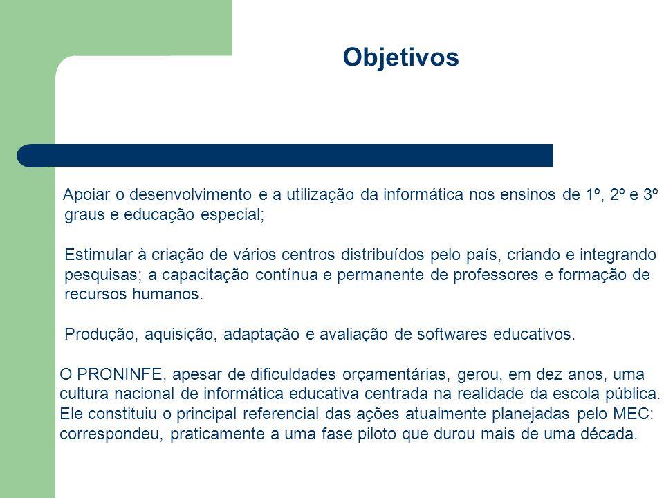 Proinfo Em 1997 foi lançado o Programa Nacional de Informática na Educação o PROINFO.