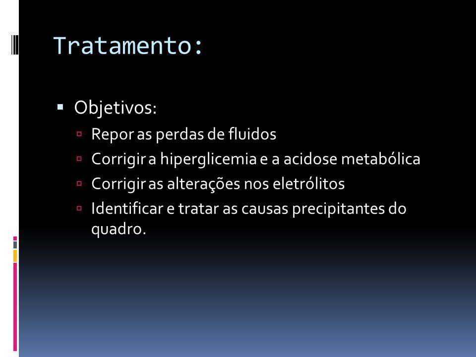 Tratamento:  Objetivos:  Repor as perdas de fluidos  Corrigir a hiperglicemia e a acidose metabólica  Corrigir as alterações nos eletrólitos  Ide