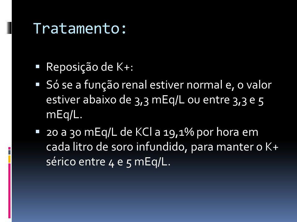 Tratamento:  Reposição de K+:  Só se a função renal estiver normal e, o valor estiver abaixo de 3,3 mEq/L ou entre 3,3 e 5 mEq/L.  20 a 30 mEq/L de