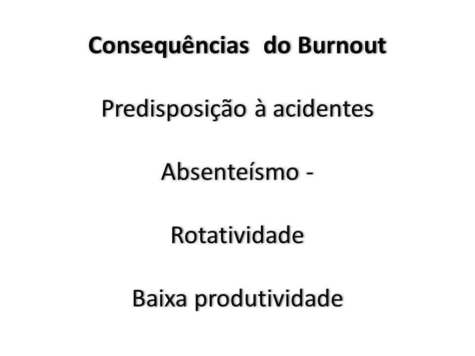 Consequências do Burnout Predisposição à acidentes Absenteísmo - Rotatividade Baixa produtividade