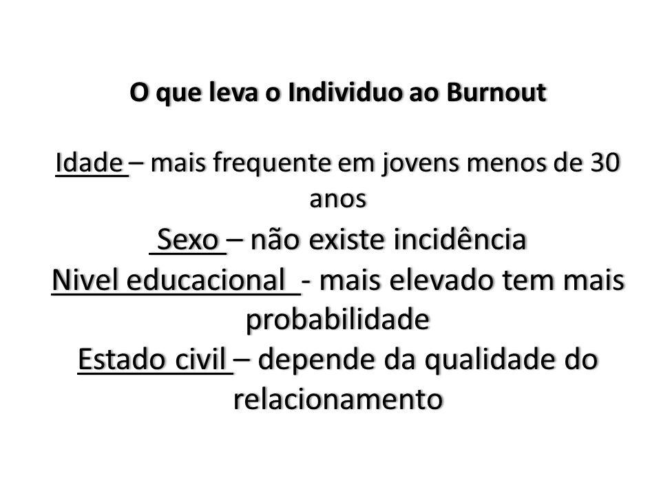 O que leva o Individuo ao Burnout Idade – mais frequente em jovens menos de 30 anos Sexo – não existe incidência Nivel educacional - mais elevado tem mais probabilidade Estado civil – depende da qualidade do relacionamento