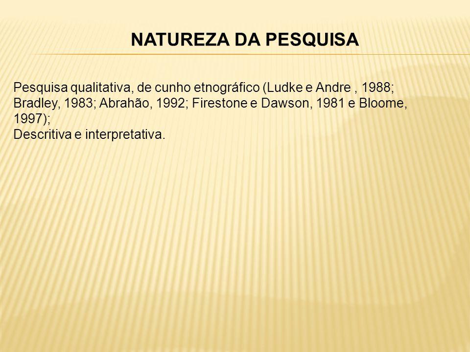NATUREZA DA PESQUISA Pesquisa qualitativa, de cunho etnográfico (Ludke e Andre, 1988; Bradley, 1983; Abrahão, 1992; Firestone e Dawson, 1981 e Bloome, 1997); Descritiva e interpretativa.