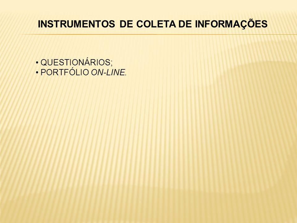 INSTRUMENTOS DE COLETA DE INFORMAÇÕES QUESTIONÁRIOS; PORTFÓLIO ON-LINE.