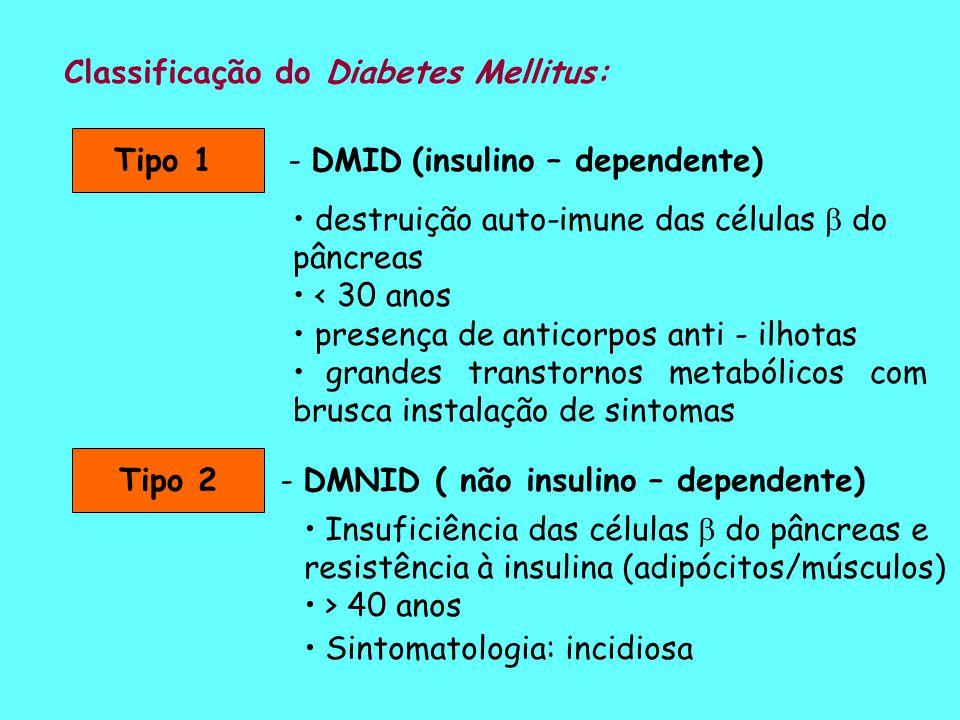 -DG Diabetes Gestacional Diabetes Secundário ou Associado -DS ou IG  Distúrbios Hormonais: GH, tireoidianos, cortisol, catecolaminas Doenças Severas:   Associadas à medicação: esteróides, corticóides, anti-inflamatórios, diuréticos tiazídicos, beta – bloqueadores, anti- hipertensivos e outros pâncreas/ fígado