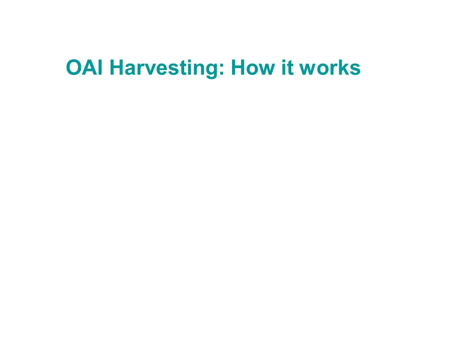 OAI Harvesting: How it works