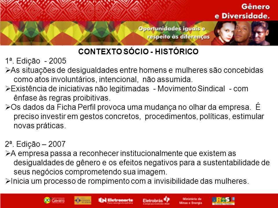 CONTEXTO SÓCIO - HISTÓRICO 1ª. Edição - 2005 As situações de desigualdades entre homens e mulheres são concebidas como atos involuntários, intencional