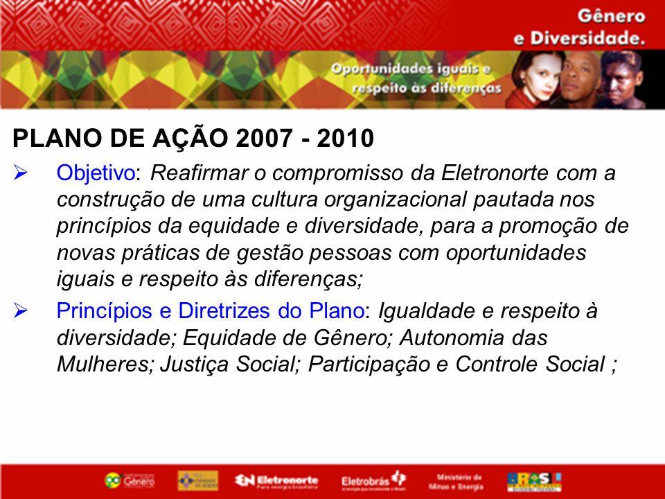 PLANO DE AÇÃO 2007 - 2010 Objetivo: Reafirmar o compromisso da Eletronorte com a construção de uma cultura organizacional pautada nos princípios da eq