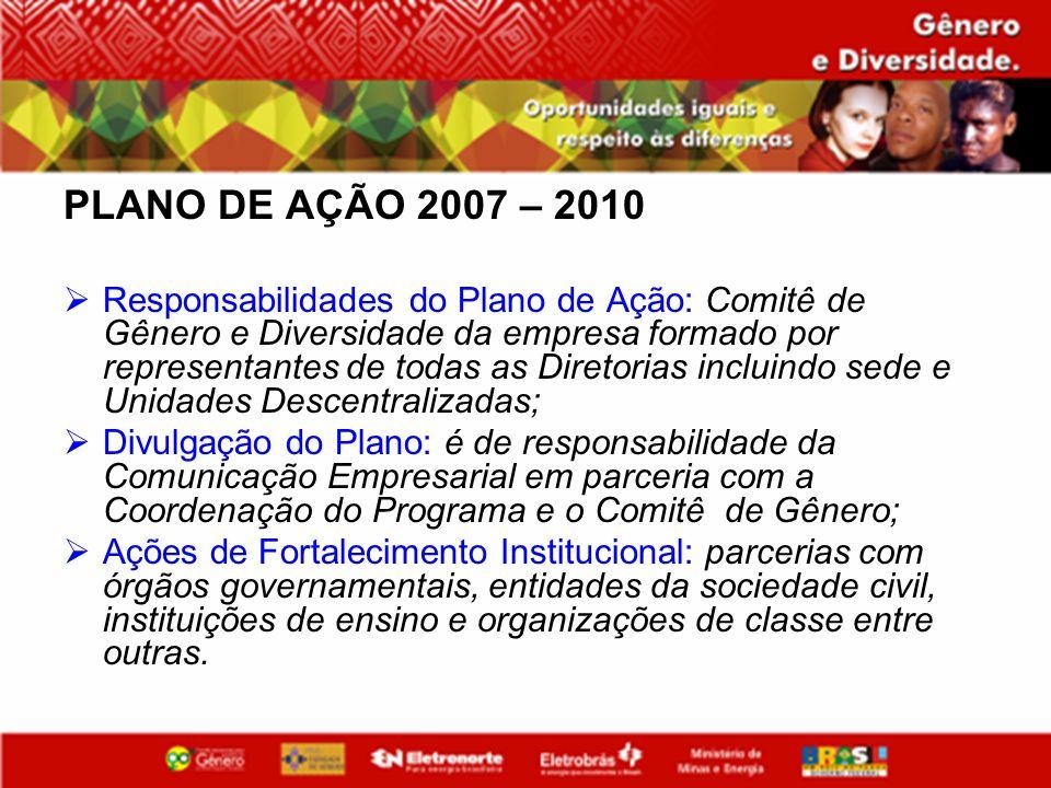 PLANO DE AÇÃO 2007 – 2010 Responsabilidades do Plano de Ação: Comitê de Gênero e Diversidade da empresa formado por representantes de todas as Diretor
