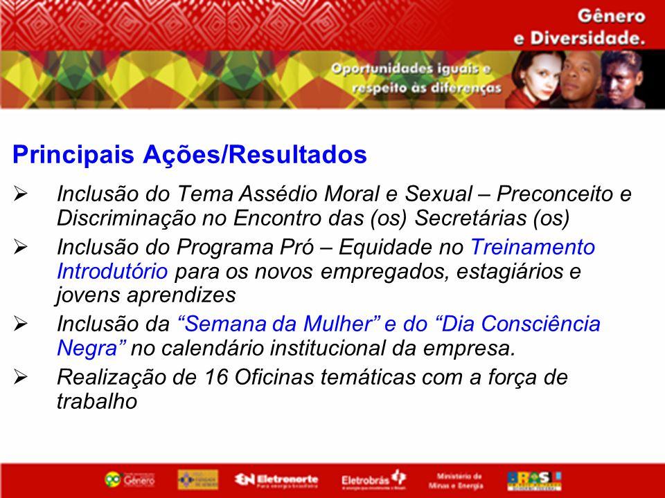 Principais Ações/Resultados Inclusão do Tema Assédio Moral e Sexual – Preconceito e Discriminação no Encontro das (os) Secretárias (os) Inclusão do Pr