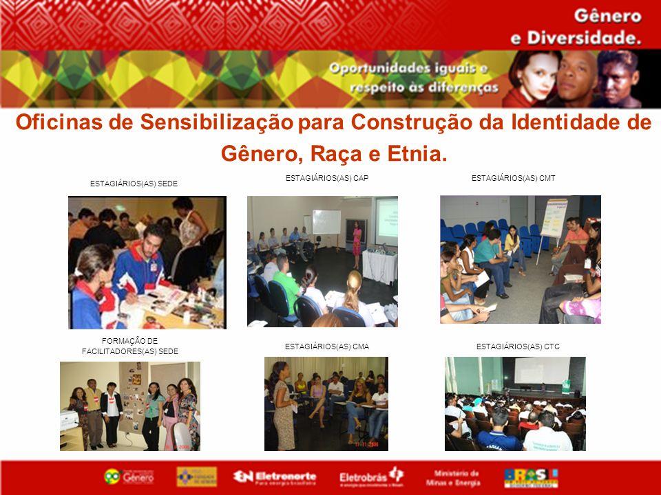 Oficinas de Sensibilização para Construção da Identidade de Gênero, Raça e Etnia. ESTAGIÁRIOS(AS) SEDE FORMAÇÃO DE FACILITADORES(AS) SEDE ESTAGIÁRIOS(