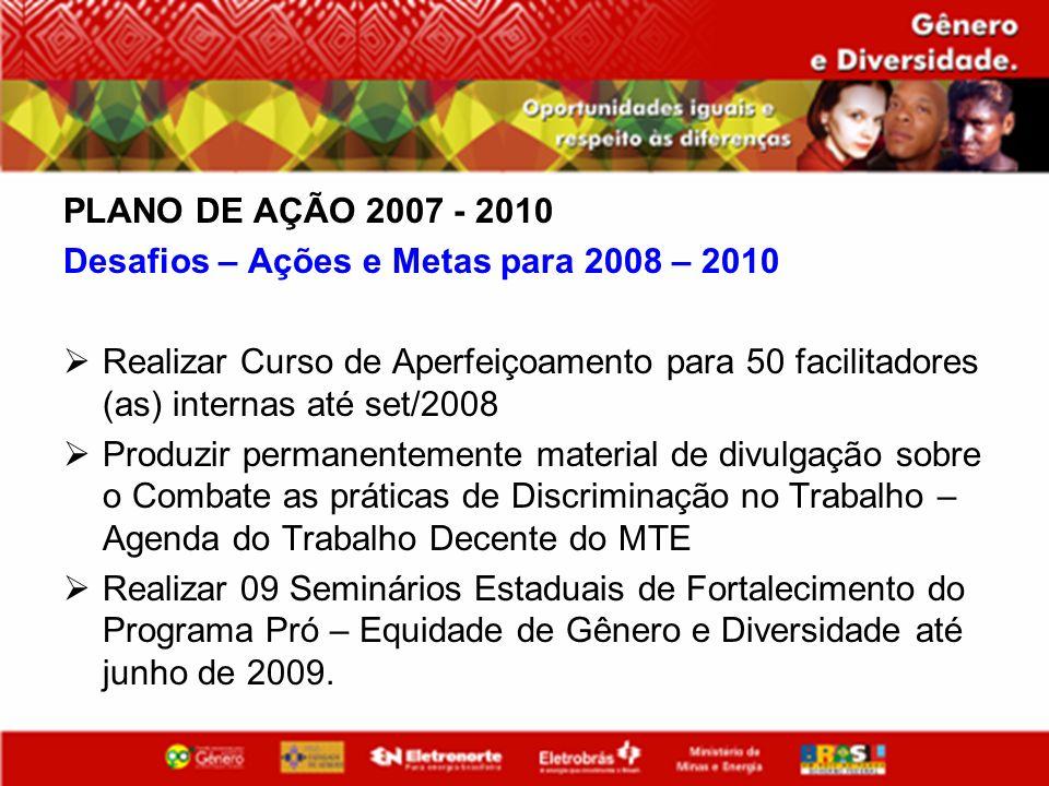 PLANO DE AÇÃO 2007 - 2010 Desafios – Ações e Metas para 2008 – 2010 Realizar Curso de Aperfeiçoamento para 50 facilitadores (as) internas até set/2008