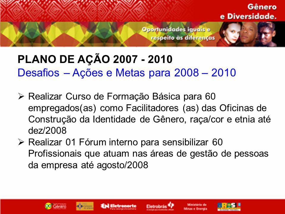PLANO DE AÇÃO 2007 - 2010 Desafios – Ações e Metas para 2008 – 2010 Realizar Curso de Formação Básica para 60 empregados(as) como Facilitadores (as) d
