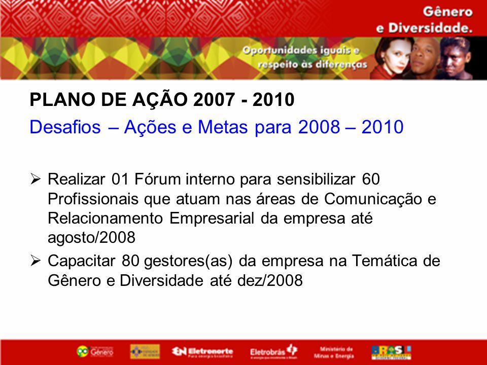 PLANO DE AÇÃO 2007 - 2010 Desafios – Ações e Metas para 2008 – 2010 Realizar 01 Fórum interno para sensibilizar 60 Profissionais que atuam nas áreas d