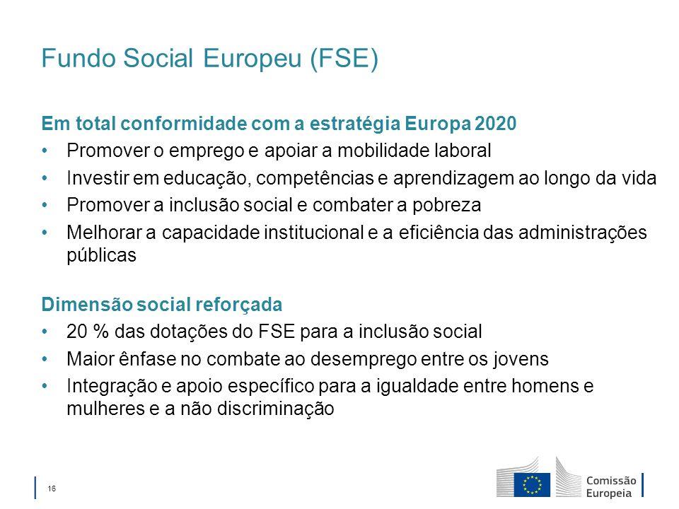 16 Fundo Social Europeu (FSE) Em total conformidade com a estratégia Europa 2020 Promover o emprego e apoiar a mobilidade laboral Investir em educação, competências e aprendizagem ao longo da vida Promover a inclusão social e combater a pobreza Melhorar a capacidade institucional e a eficiência das administrações públicas Dimensão social reforçada 20 % das dotações do FSE para a inclusão social Maior ênfase no combate ao desemprego entre os jovens Integração e apoio específico para a igualdade entre homens e mulheres e a não discriminação