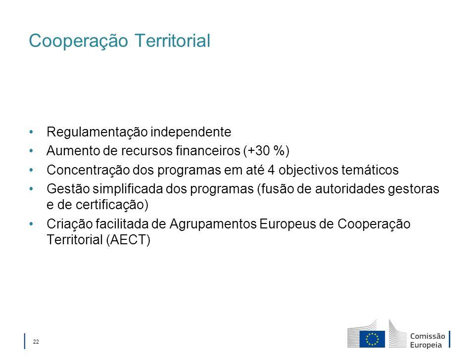 22 Cooperação Territorial Regulamentação independente Aumento de recursos financeiros (+30 %) Concentração dos programas em até 4 objectivos temáticos