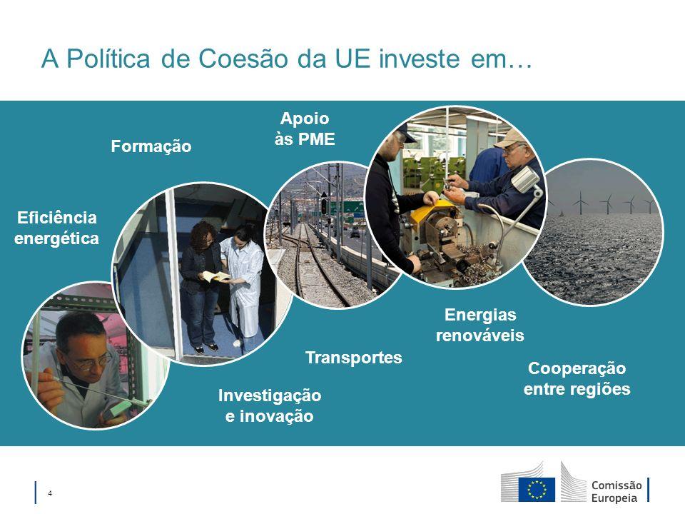 4 A Política de Coesão da UE investe em… Transportes Energias renováveis Investigação e inovação Formação Cooperação entre regiões Eficiência energéti