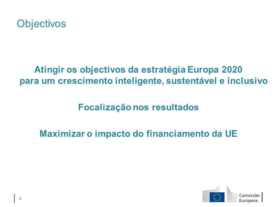 8 Objectivos Atingir os objectivos da estratégia Europa 2020 para um crescimento inteligente, sustentável e inclusivo Focalização nos resultados Maximizar o impacto do financiamento da UE