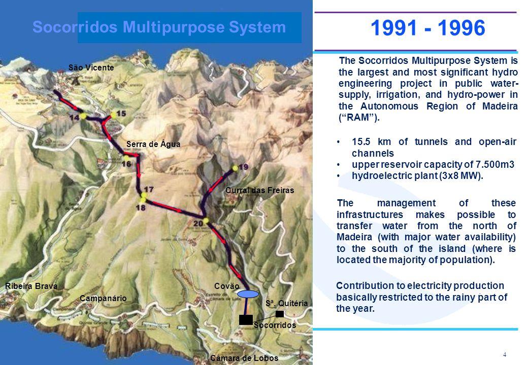 14 Empresa de Electricidade da Madeira, S.A.