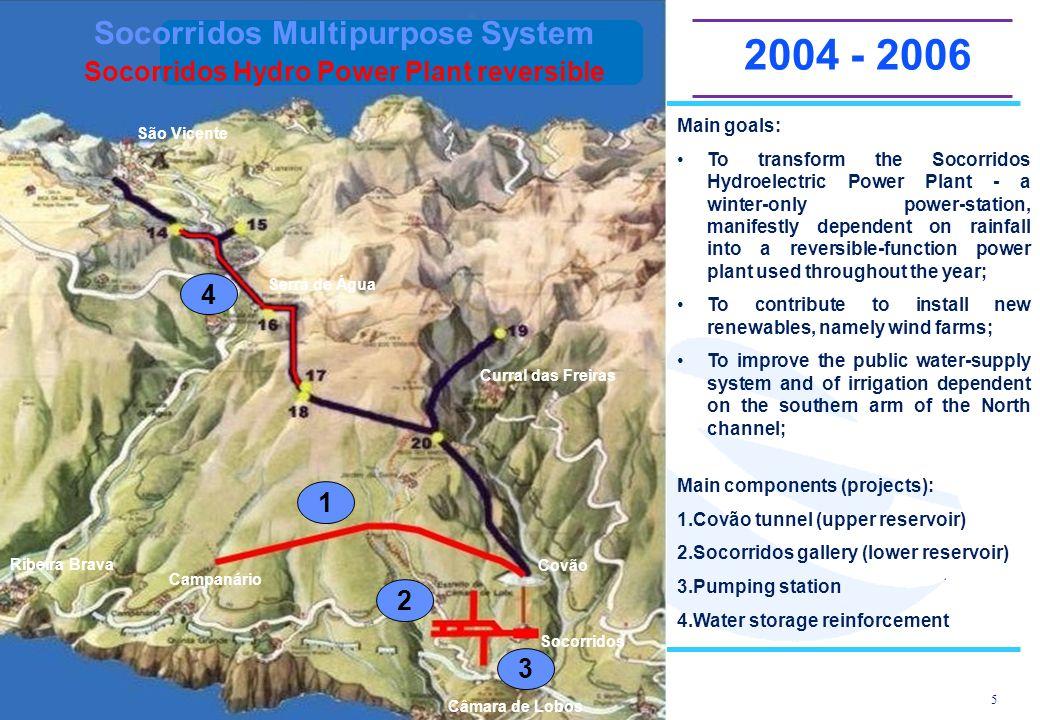 15 Empresa de Electricidade da Madeira, S.A.