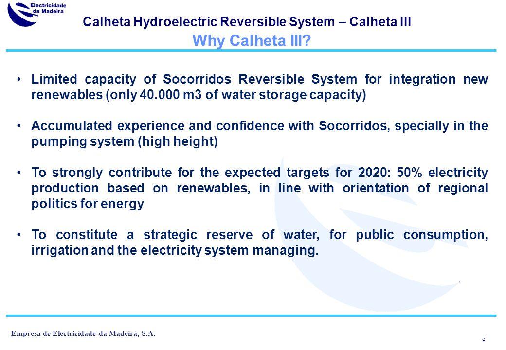 9 Empresa de Electricidade da Madeira, S.A.Why Calheta III.