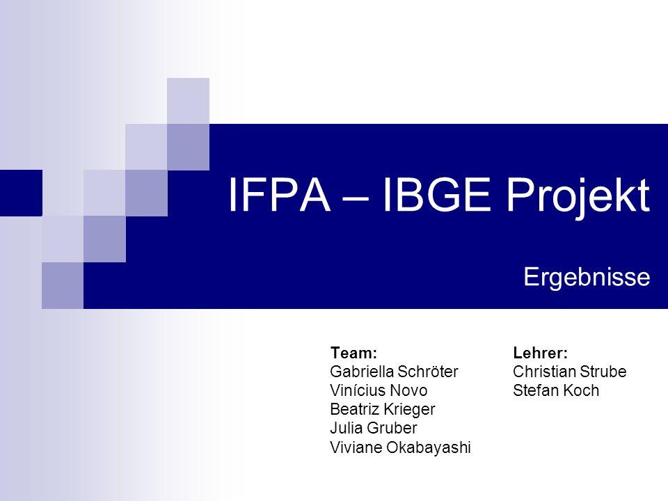 IFPA – IBGE Projekt Ergebnisse Team: Gabriella Schröter Vinícius Novo Beatriz Krieger Julia Gruber Viviane Okabayashi Lehrer: Christian Strube Stefan