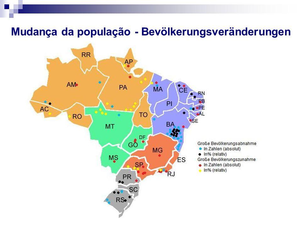 Possíveis fatores para aumento da população – Mögliche Faktoren zur Bevölkerungszunahme Alta oferta de emprego Economia favorável Lucas do Rio Verde – MT desponta como um dos principais pólos de desenvolvimento agrícola do Estado.