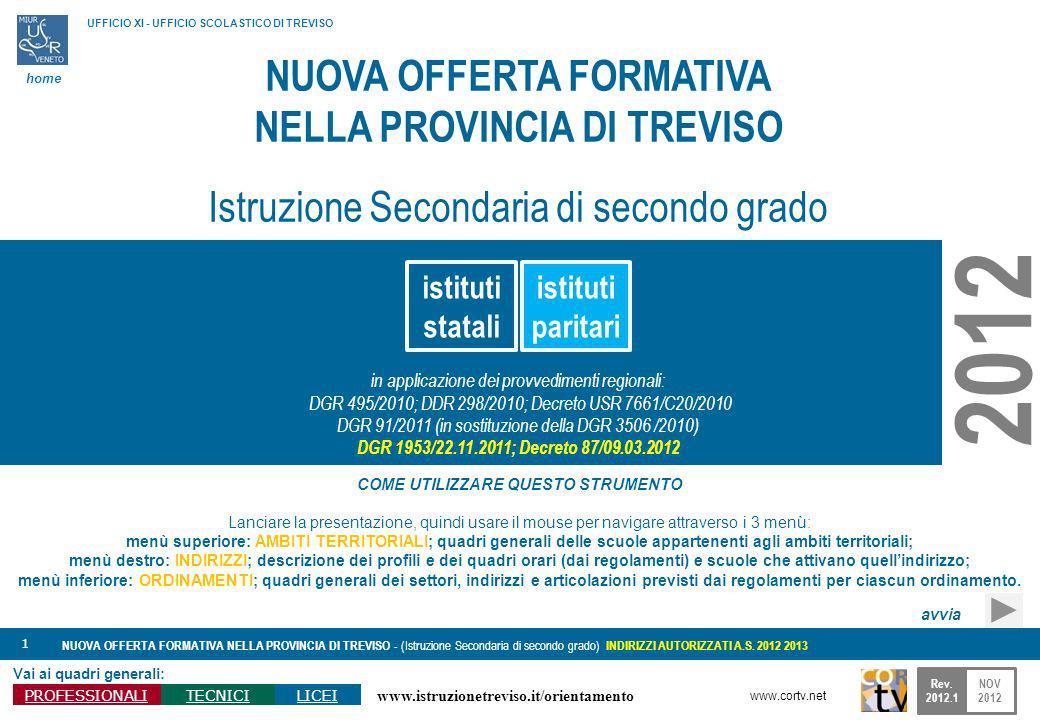 www.istruzionetreviso.it/orientamento 1 Vai ai quadri generali: PROFESSIONALITECNICILICEI NUOVA OFFERTA FORMATIVA NELLA PROVINCIA DI TREVISO - (Istruz