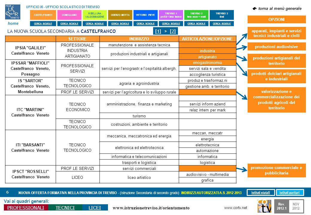 www.istruzionetreviso.it/orientamento 6 Vai ai quadri generali: PROFESSIONALITECNICILICEI NUOVA OFFERTA FORMATIVA NELLA PROVINCIA DI TREVISO - (Istruzione Secondaria di secondo grado) INDIRIZZI AUTORIZZATI A.S.