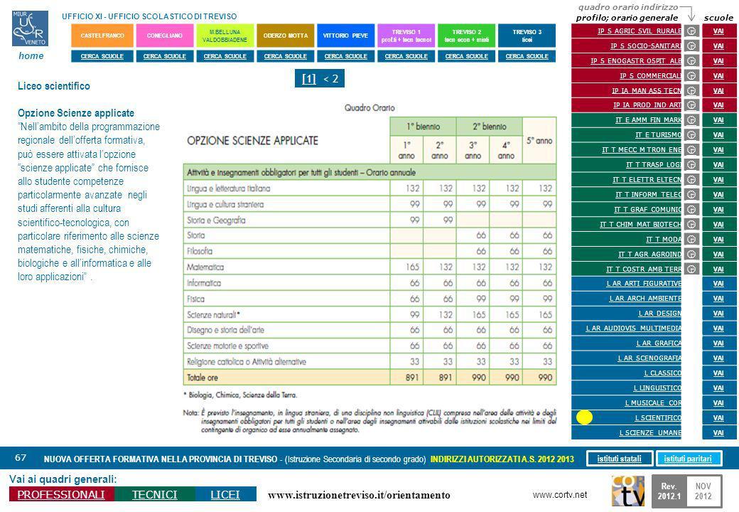 www.istruzionetreviso.it/orientamento 67 Vai ai quadri generali: PROFESSIONALITECNICILICEI NUOVA OFFERTA FORMATIVA NELLA PROVINCIA DI TREVISO - (Istru