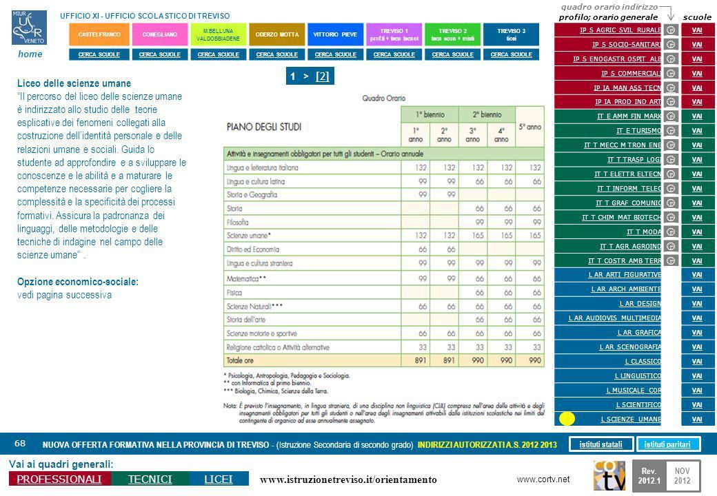 www.istruzionetreviso.it/orientamento 68 Vai ai quadri generali: PROFESSIONALITECNICILICEI NUOVA OFFERTA FORMATIVA NELLA PROVINCIA DI TREVISO - (Istruzione Secondaria di secondo grado) INDIRIZZI AUTORIZZATI A.S.