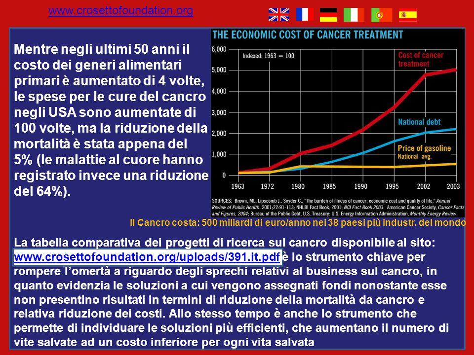 www.crosettofoundation.org Ma AUMENTANDO LEFFICIENZA degli interventi che si devono tradurre nel salvare più vite ad un costo inferiore per ogni vita