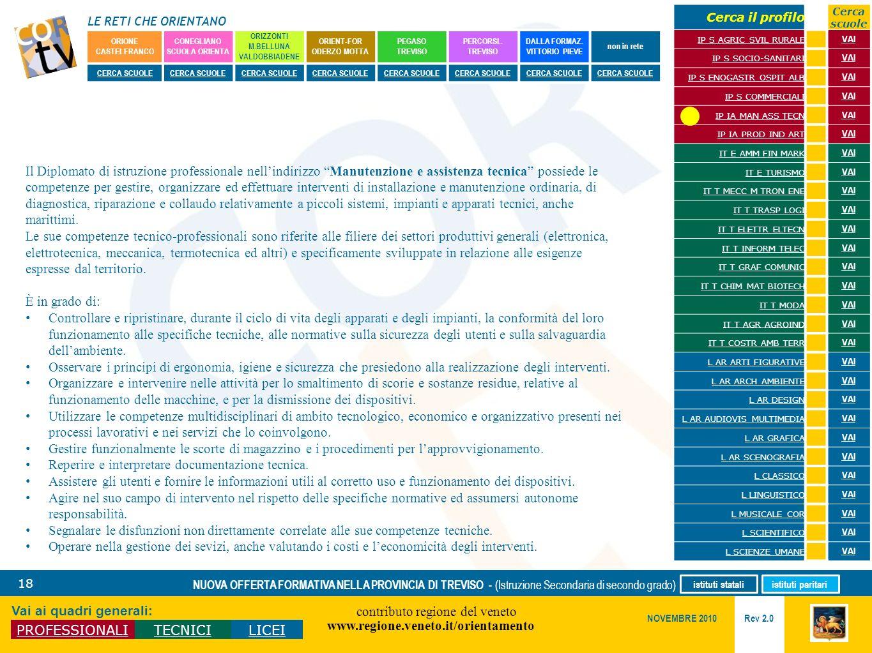 LE RETI CHE ORIENTANO contributo regione del veneto www.regione.veneto.it/orientamento 18 Vai ai quadri generali: PROFESSIONALITECNICILICEI Rev 2.0 NO