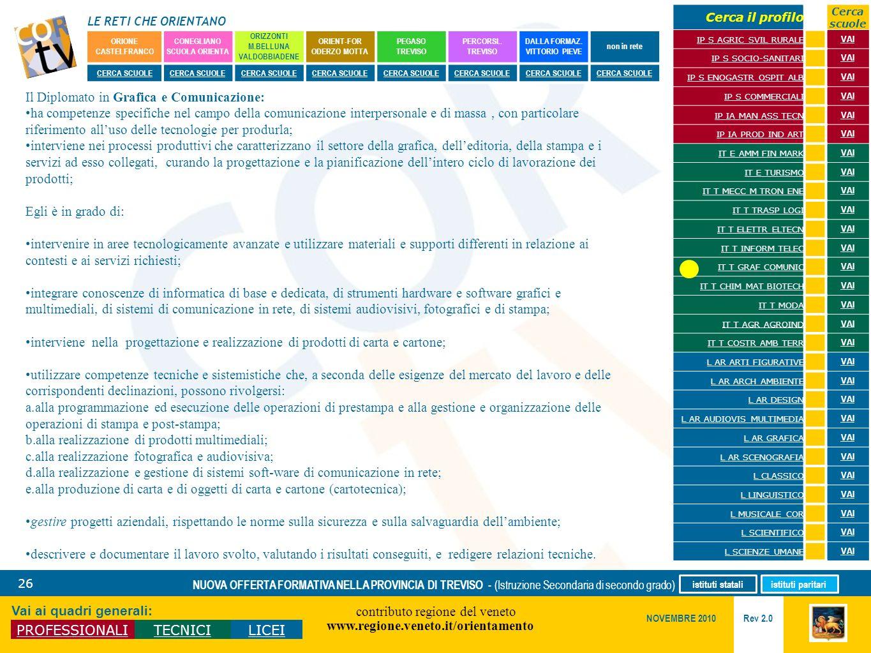 LE RETI CHE ORIENTANO contributo regione del veneto www.regione.veneto.it/orientamento 26 Vai ai quadri generali: PROFESSIONALITECNICILICEI Rev 2.0 NO