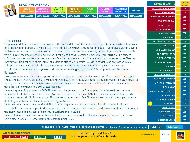 LE RETI CHE ORIENTANO contributo regione del veneto www.regione.veneto.it/orientamento 37 Vai ai quadri generali: PROFESSIONALITECNICILICEI Rev 2.0 NO