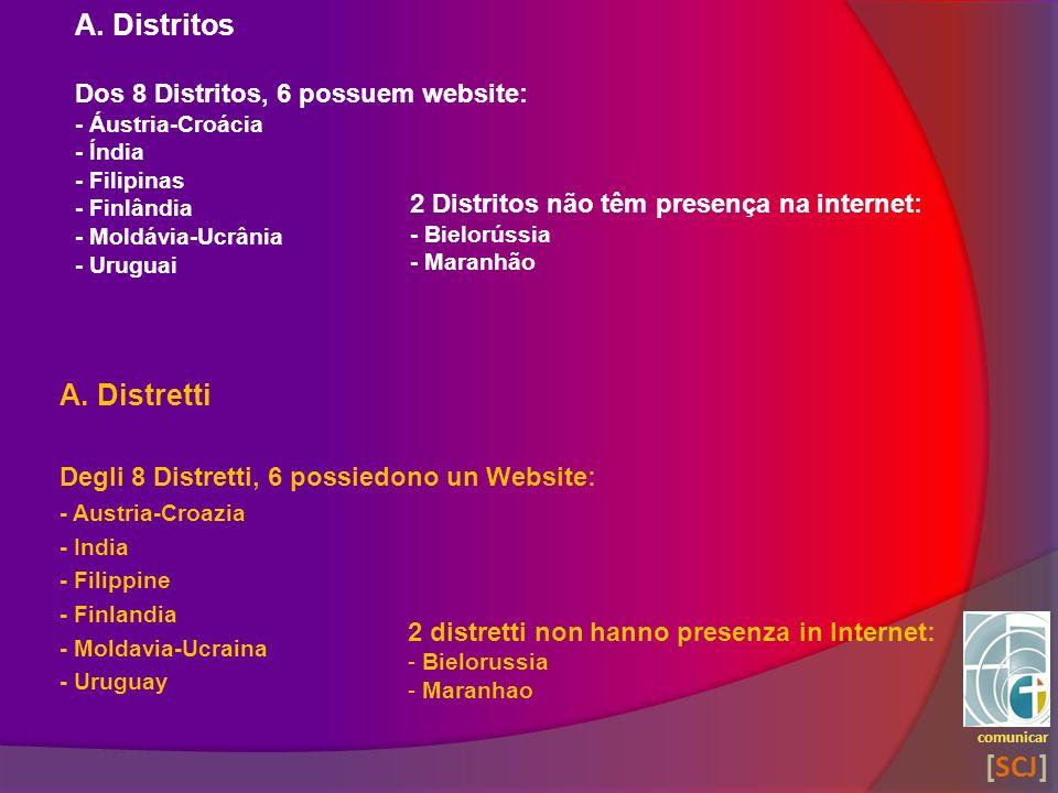 comunicar [SCJ] A. Distretti Degli 8 Distretti, 6 possiedono un Website: - Austria-Croazia - India - Filippine - Finlandia - Moldavia-Ucraina - Urugua