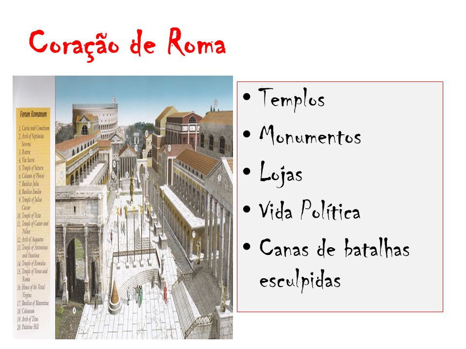Coração de Roma Templos Monumentos Lojas Vida Política Canas de batalhas esculpidas