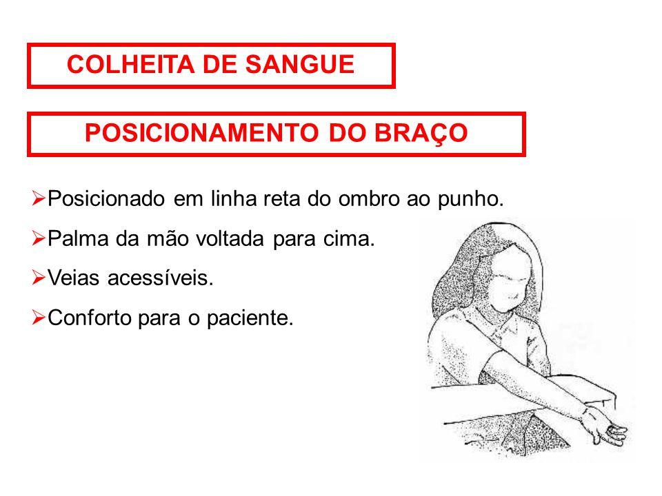 COLHEITA DE SANGUE POSICIONAMENTO DO BRAÇO  Posicionado em linha reta do ombro ao punho.