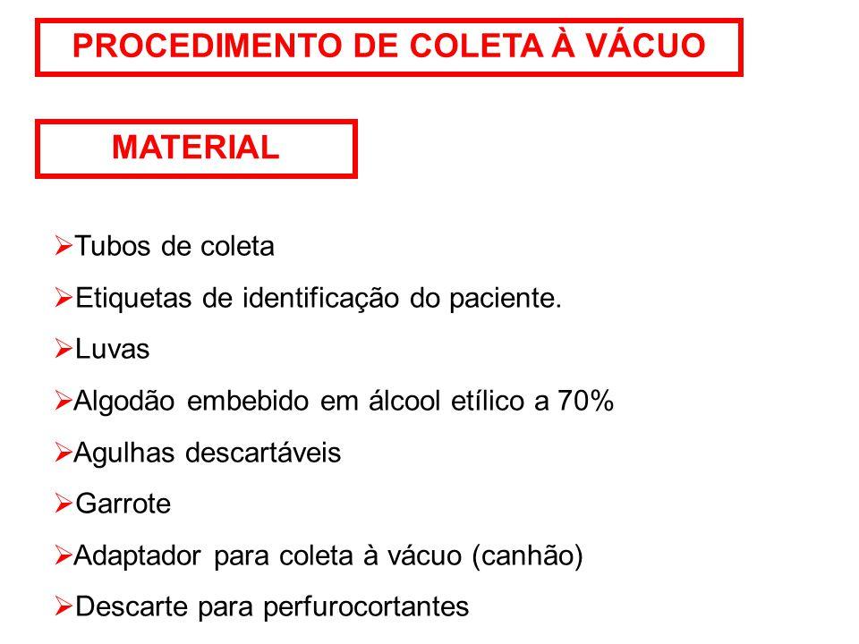 PROCEDIMENTO DE COLETA À VÁCUO MATERIAL  Tubos de coleta  Etiquetas de identificação do paciente.