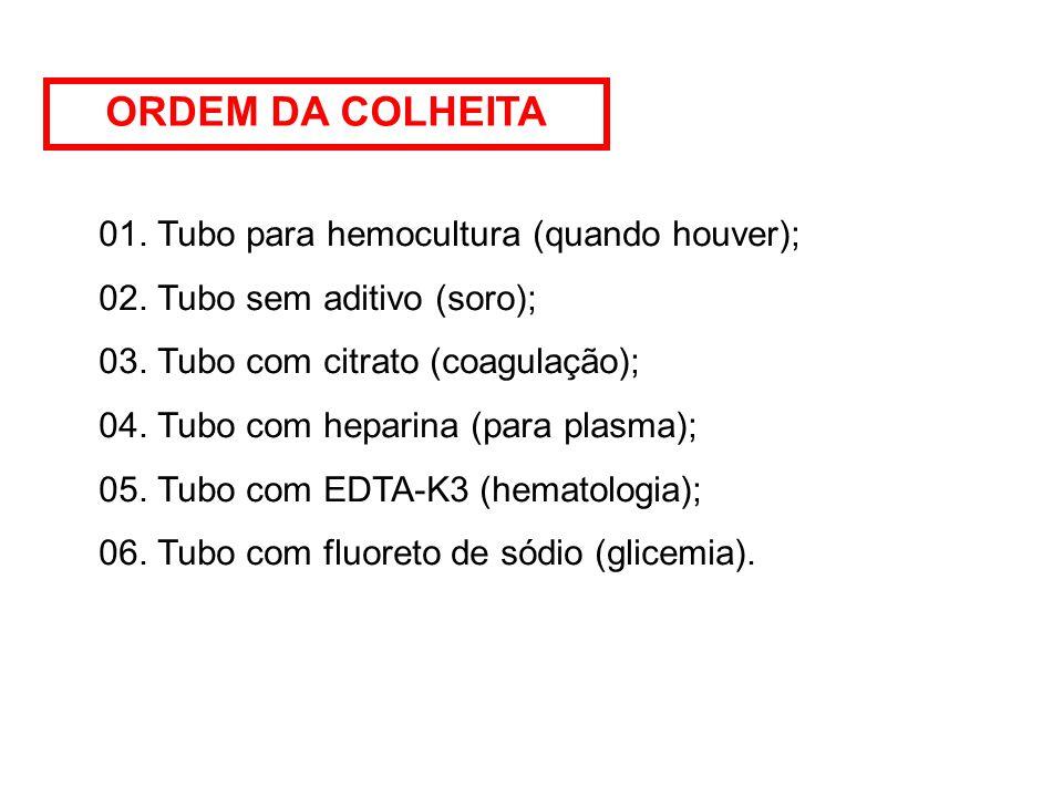 ORDEM DA COLHEITA 01.Tubo para hemocultura (quando houver); 02.
