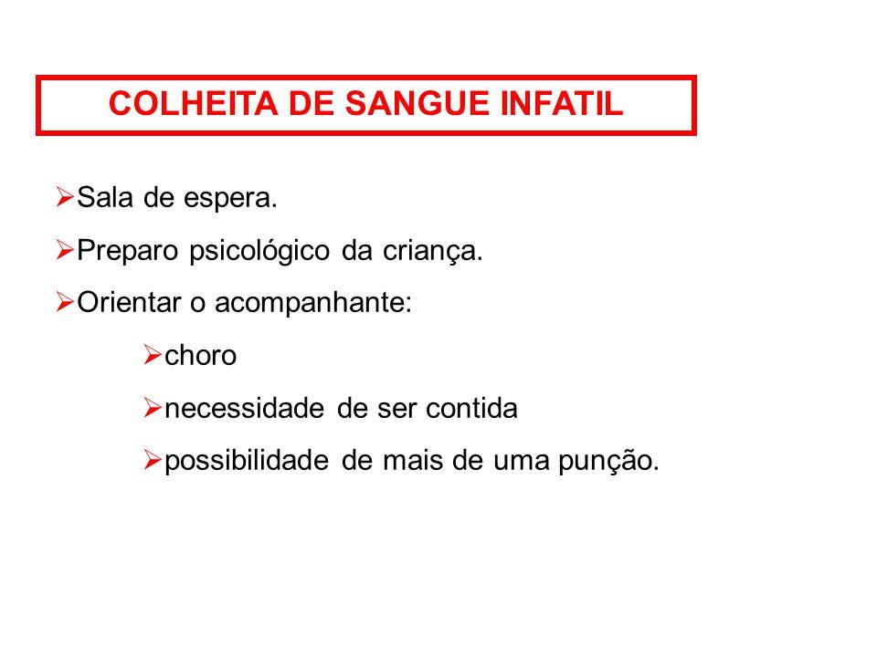 COLHEITA DE SANGUE INFATIL  Sala de espera. Preparo psicológico da criança.
