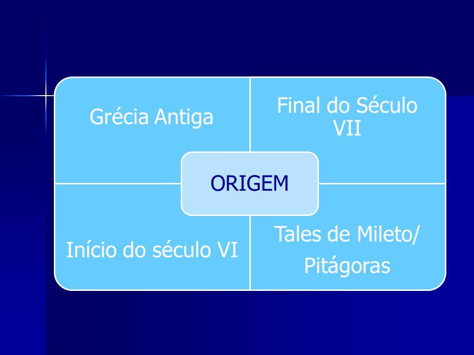 Grécia Antiga Final do Século VII Início do século VI Tales de Mileto/ Pitágoras ORIGEM