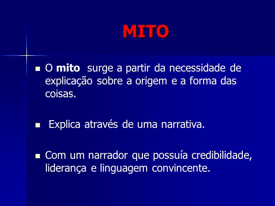 MITO O mito surge a partir da necessidade de explicação sobre a origem e a forma das coisas.