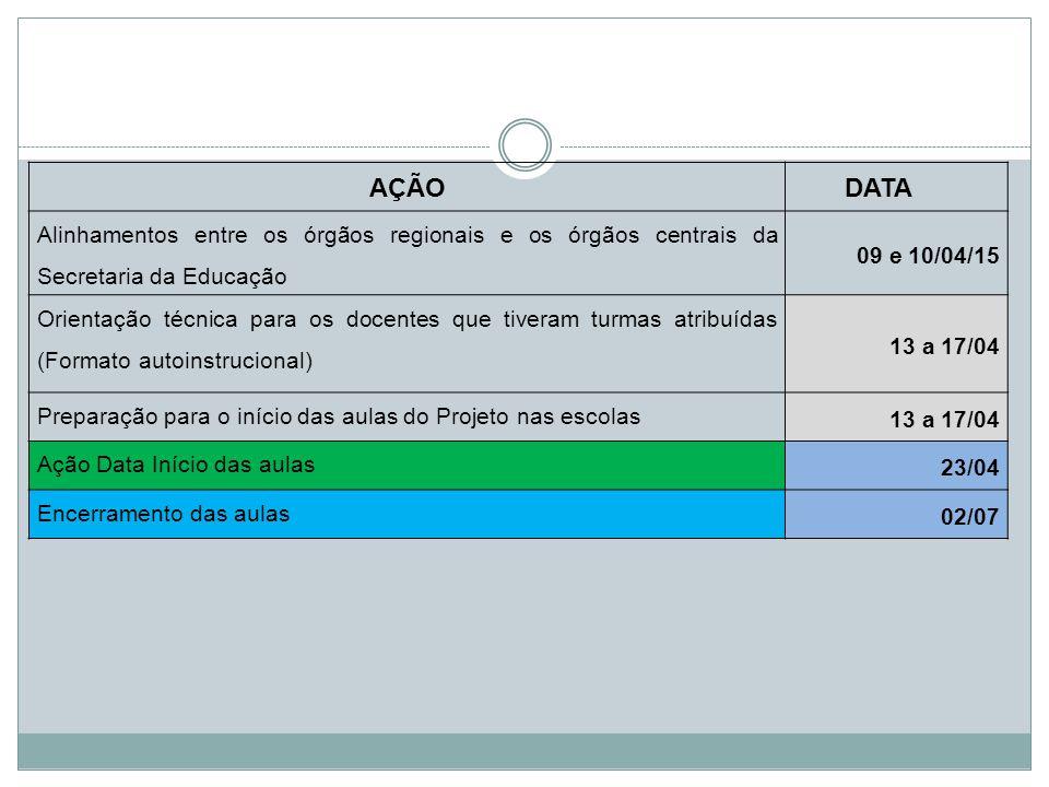 AÇÃODATA Alinhamentos entre os órgãos regionais e os órgãos centrais da Secretaria da Educação 09 e 10/04/15 Orientação técnica para os docentes que t