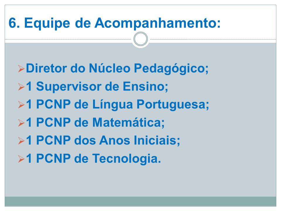 6. Equipe de Acompanhamento:  Diretor do Núcleo Pedagógico;  1 Supervisor de Ensino;  1 PCNP de Língua Portuguesa;  1 PCNP de Matemática;  1 PCNP