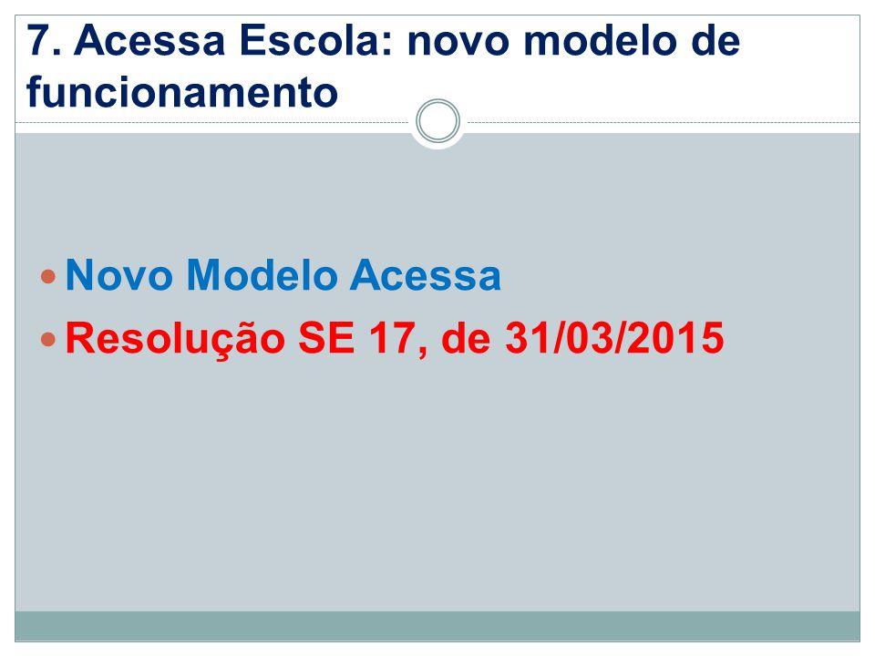 7. Acessa Escola: novo modelo de funcionamento Novo Modelo Acessa Resolução SE 17, de 31/03/2015