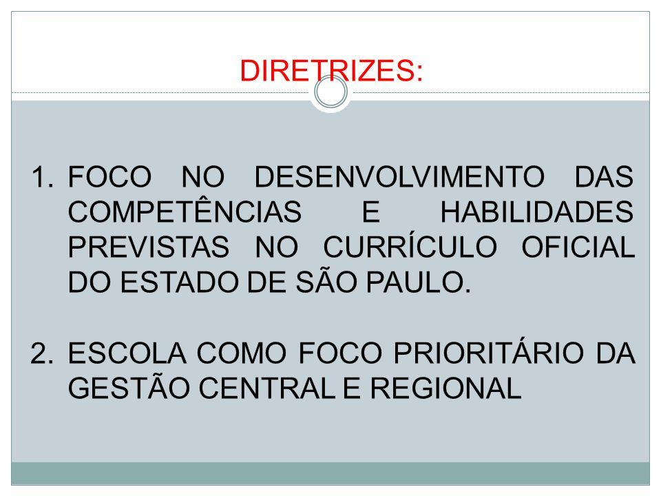 DIRETRIZES: 1.FOCO NO DESENVOLVIMENTO DAS COMPETÊNCIAS E HABILIDADES PREVISTAS NO CURRÍCULO OFICIAL DO ESTADO DE SÃO PAULO. 2.ESCOLA COMO FOCO PRIORIT
