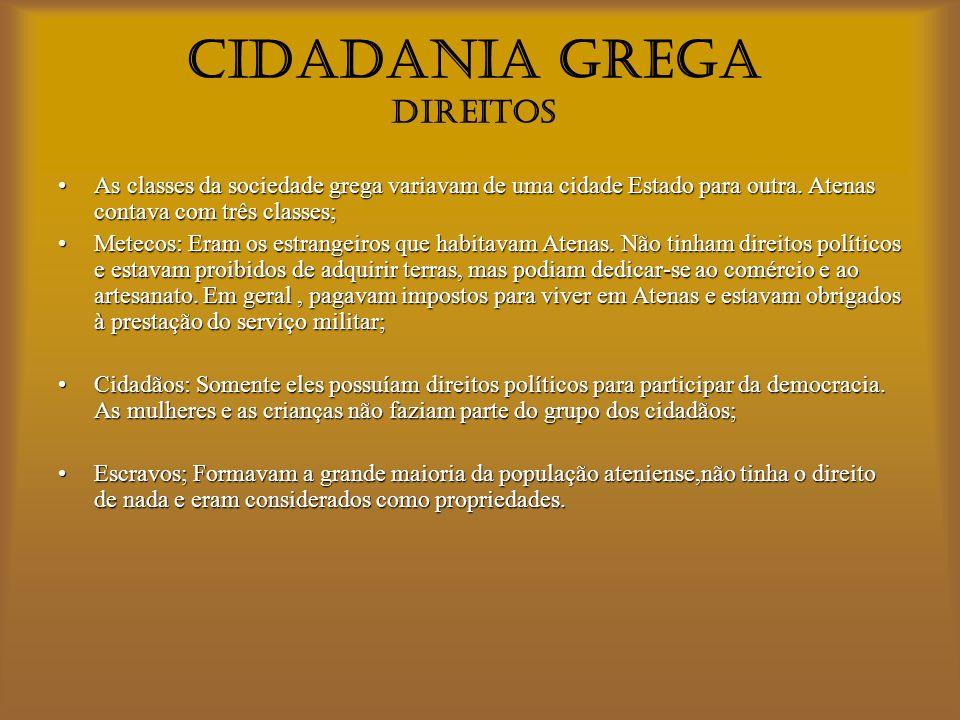 CIDADANIA BRASILEIRA Direitos 1.